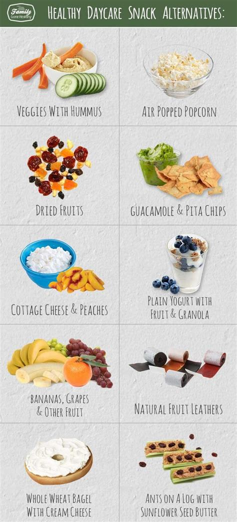 108 best Day Care - Food Plans images on Pinterest
