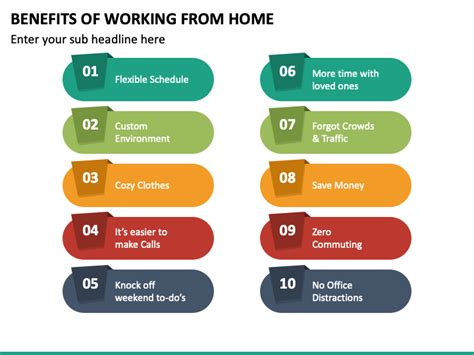 Benefits of Working From Home PowerPoint Template - PPT