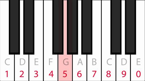 Interactive Youtube Piano   Click and Type to Play! - YouTube