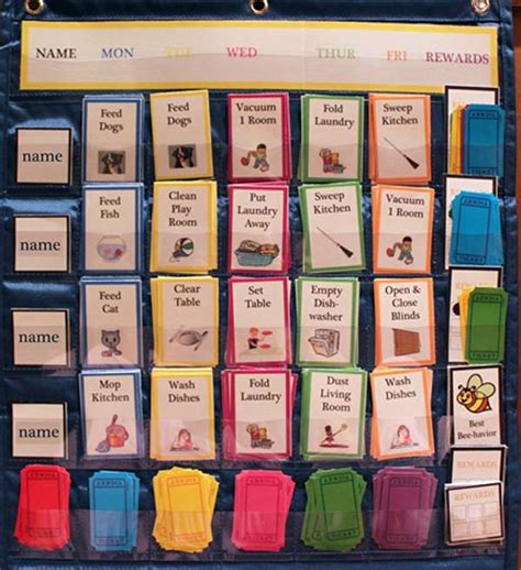 Lovely DIY Chore Charts For Kids - Amazing DIY, Interior