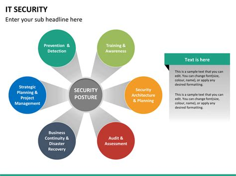 IT Security PowerPoint Template | SketchBubble